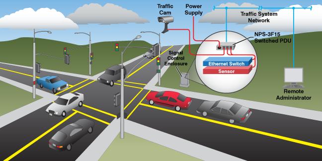 Deployment of Intelligent Transport System (ITS) in Urban Centers of Pakistan – Nida Batool